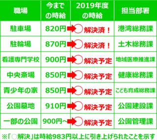 シルバー進捗表.png