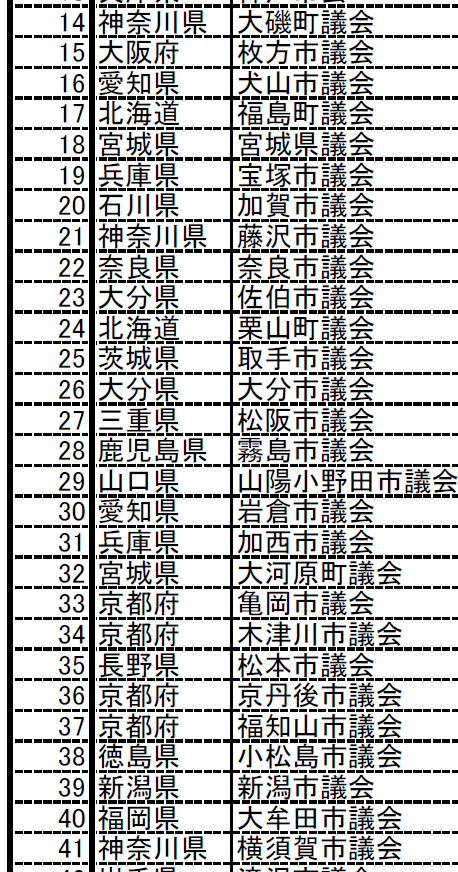 ranking2013.png