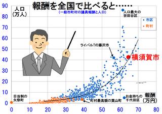 CompensationGraph.png