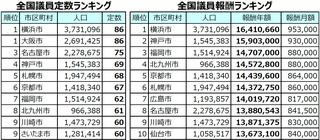 RankingTop10.png